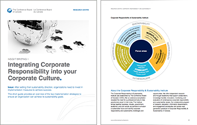cover-sustainability-integration